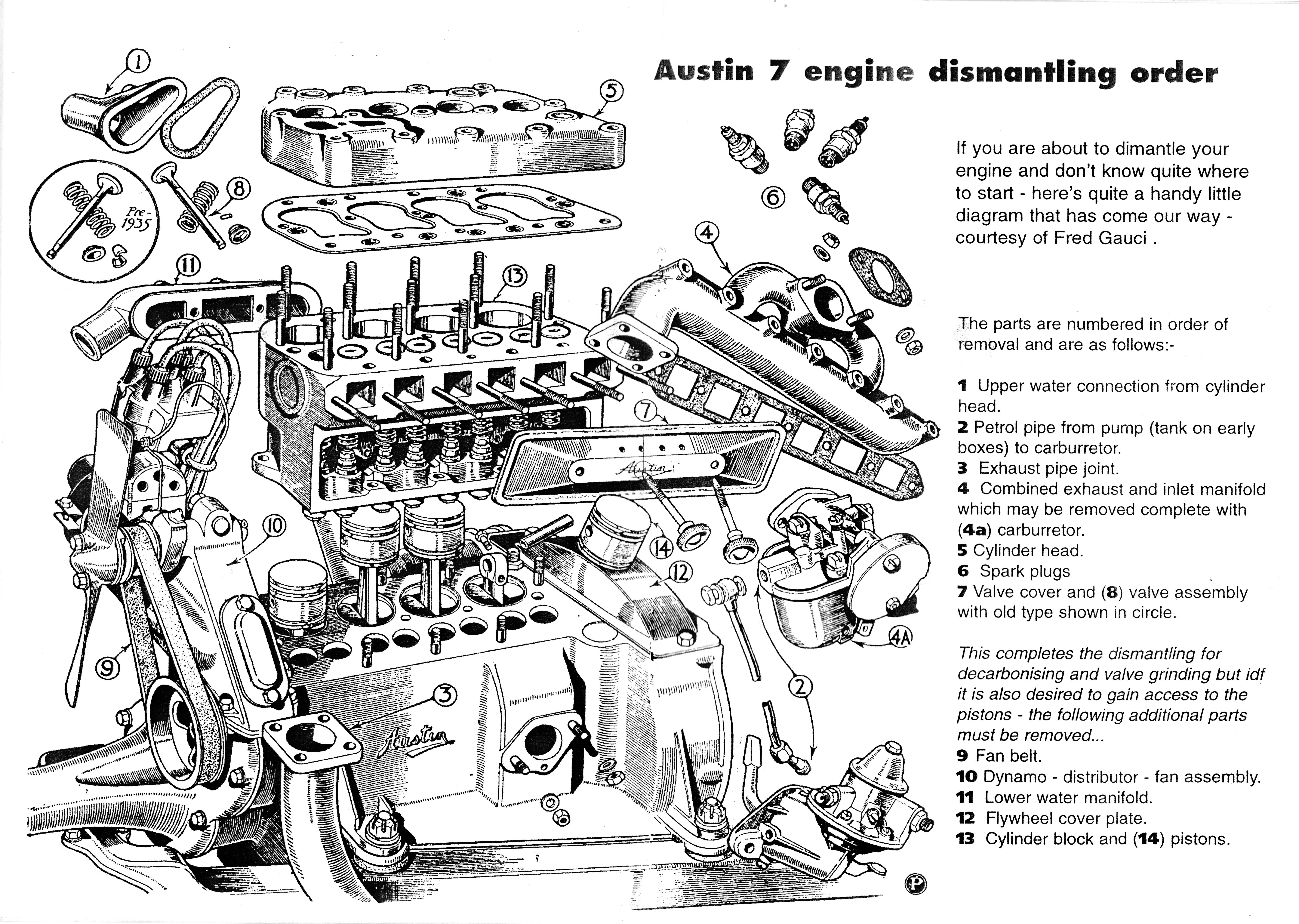 a7 engine?w=474 technical advice and data essex austin seven club austin 10/4 wiring diagram at soozxer.org