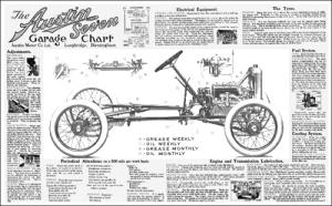 Garage Chart